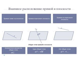 Взаимное расположение прямой и плоскости Прямая лежит на плоскости Прямая пер