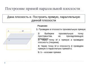 Построение прямой параллельной плоскости Дана плоскость α. Построить прямую,
