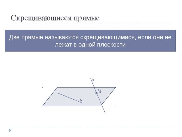 Скрещивающиеся прямые Две прямые называются скрещивающимися, если они не лежа...