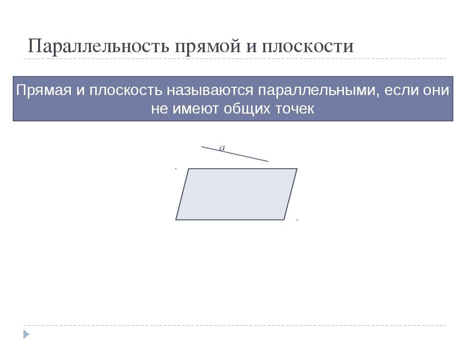 Параллельность прямой и плоскости Прямая и плоскость называются параллельными...