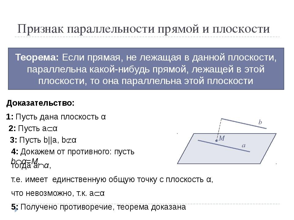 Признак параллельности прямой и плоскости Теорема: Если прямая, не лежащая в...