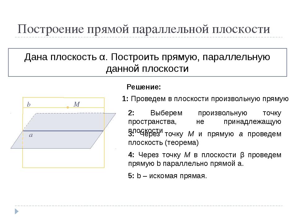 Построение прямой параллельной плоскости Дана плоскость α. Построить прямую,...