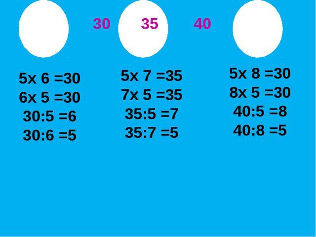 Конспект урока математики по фгос 2 класс