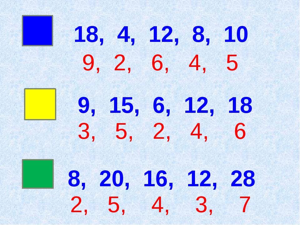 18, 4, 12, 8, 10 9, 2, 6, 4, 5 8, 20, 16, 12, 28 2, 5, 4, 3, 7 9, 15, 6, 12,...