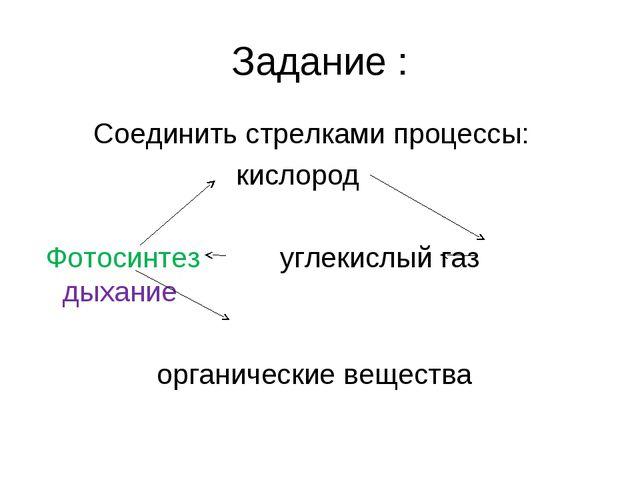 Задание : Соединить стрелками процессы: кислород Фотосинтез углекислый газ ды...