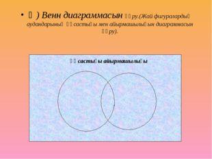 Ә) Венн диаграммасын құру.(Жай фигуралардың аудандарының ұқсастығы мен айырма