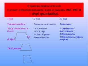 б) Трапеция туралы не білеміз (үш топқа берілетін тапсырма,әр топ оқушылары т