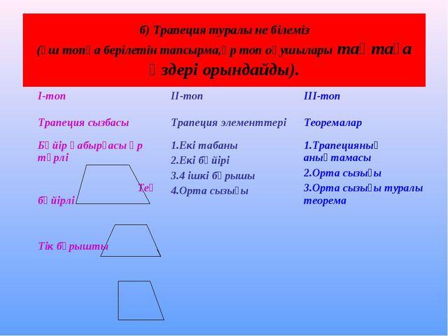 б) Трапеция туралы не білеміз (үш топқа берілетін тапсырма,әр топ оқушылары т...