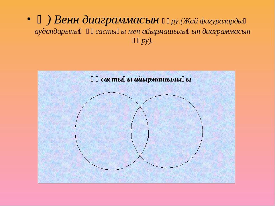 Ә) Венн диаграммасын құру.(Жай фигуралардың аудандарының ұқсастығы мен айырма...