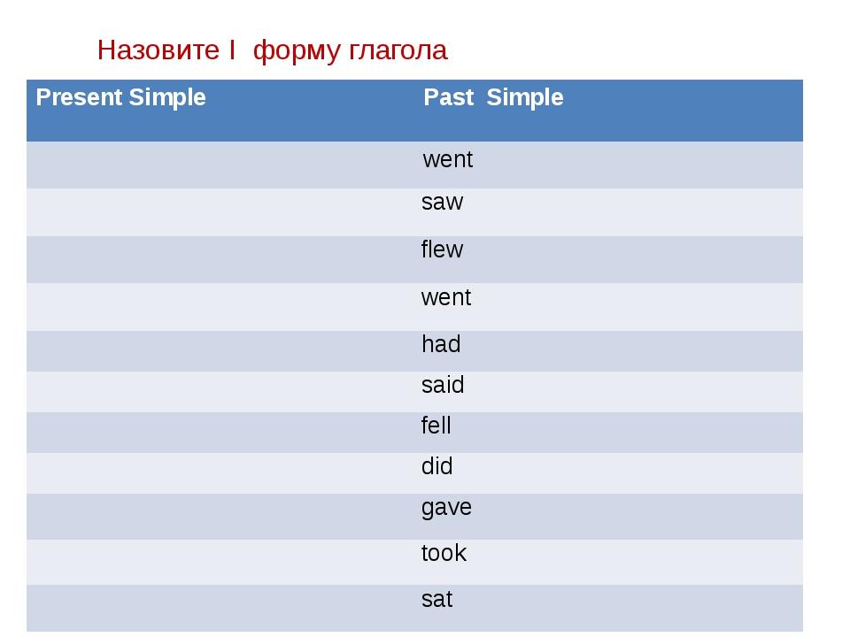 Назовите I форму глагола PresentSimple Past Simple went saw flew went had sai...