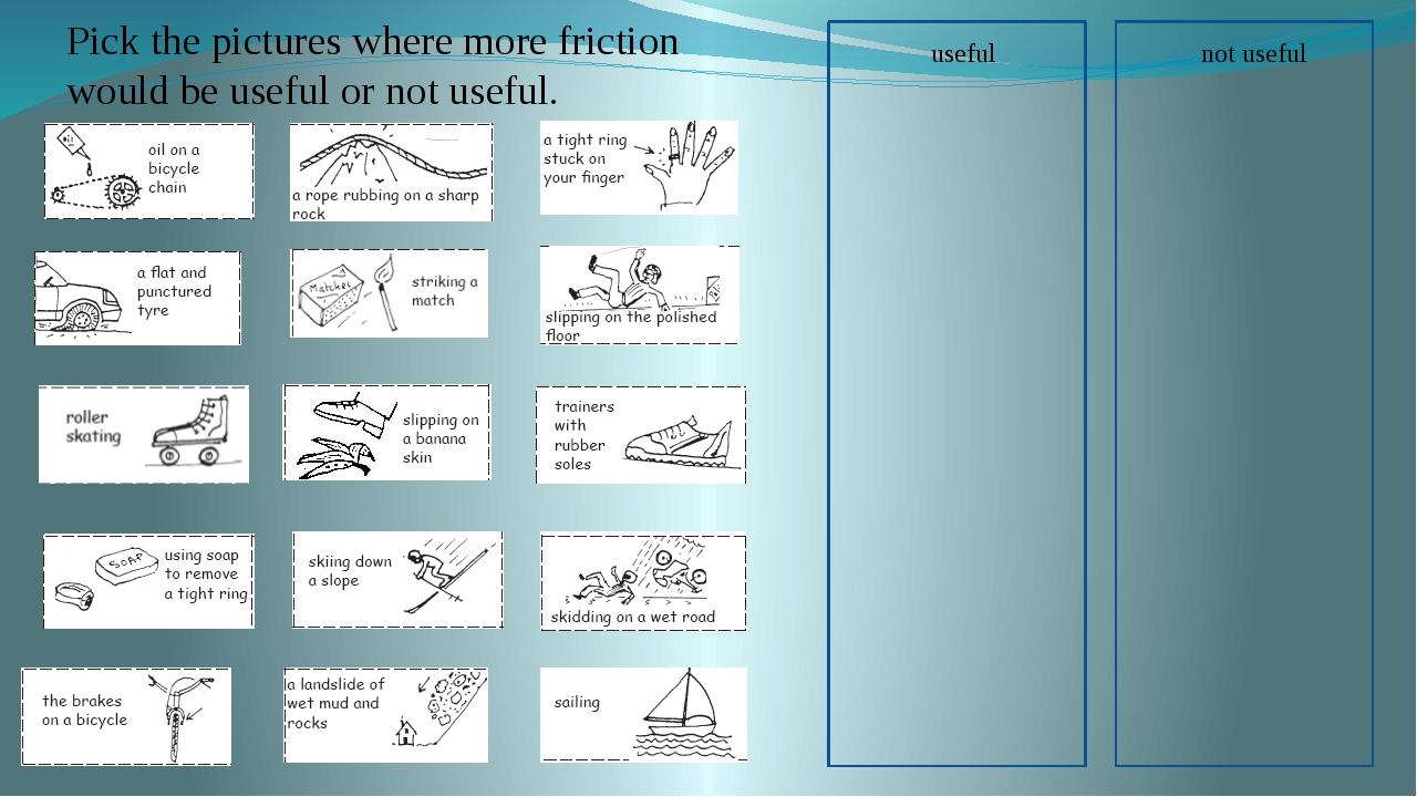 useful not useful Pick the pictures where more friction would be useful or n...