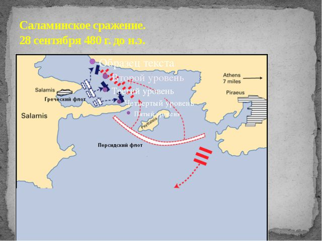 Саламинское сражение. 28 сентября 480 г. до н.э.