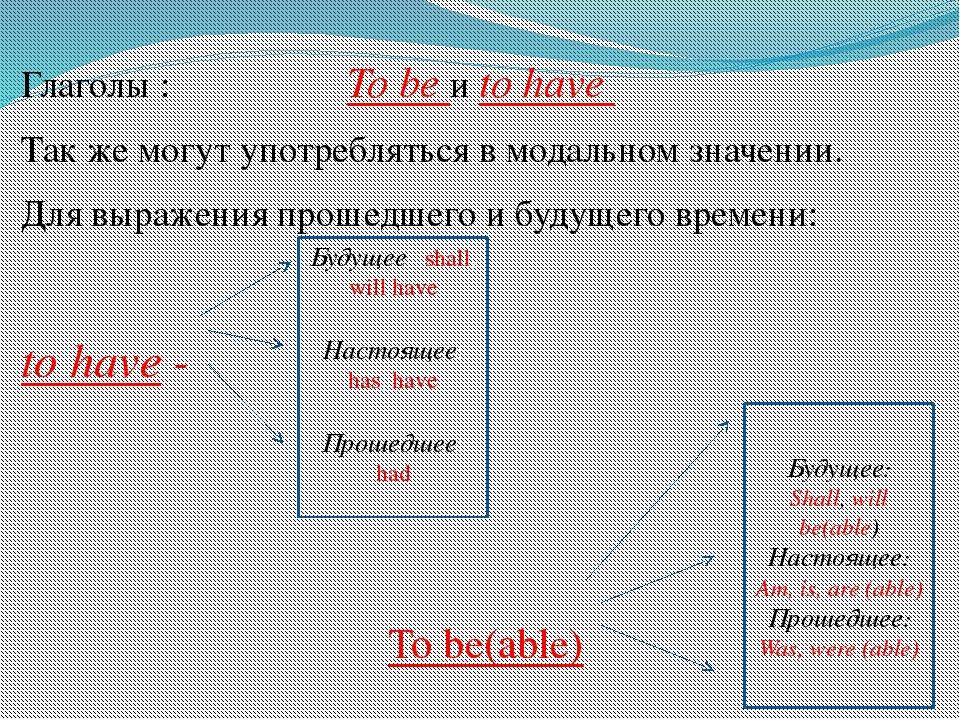 Глаголы : To be и to have Так же могут употребляться в модальном значении. Дл...