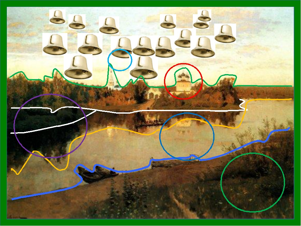 Звучащие картины «Вечерний звон» сл. И.Козлова муз. народная исп. трио «Рели...