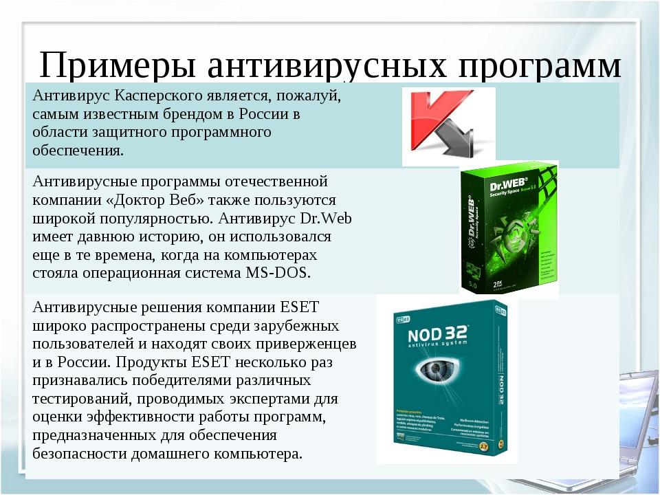 Примеры антивирусных программ Антивирус Касперского является, пожалуй, самым...