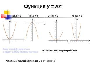 Функция у = ах² 1) а > 0 2) а < 0 3) |а| < 1 4) |а| > 1 Знак коэффициента а з