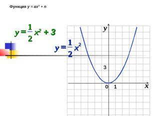 3 Функция у = ах² + n