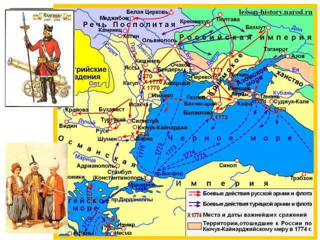 http://fs00.infourok.ru/images/doc/257/262286/640/img8.jpg