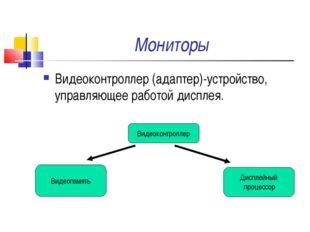 Мониторы Видеоконтроллер (адаптер)-устройство, управляющее работой дисплея. В