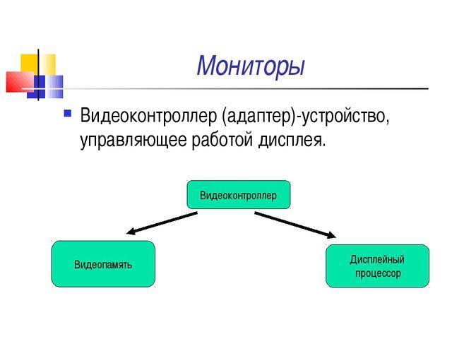 Мониторы Видеоконтроллер (адаптер)-устройство, управляющее работой дисплея. В...