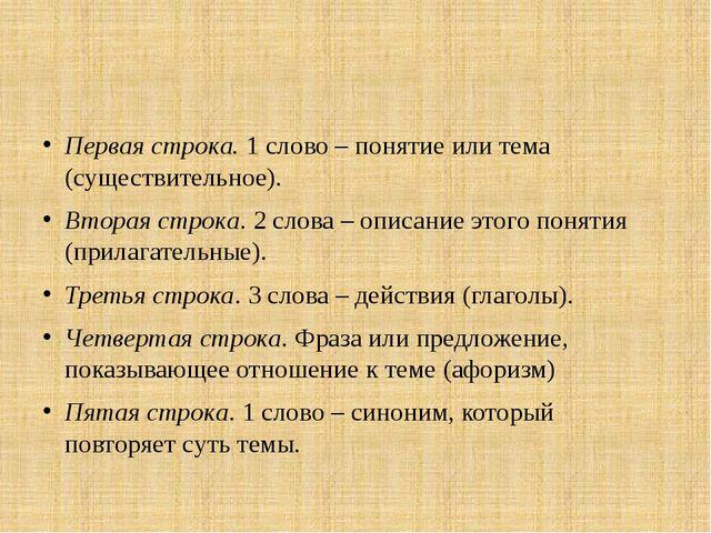 Первая строка. 1 слово – понятие или тема (существительное). Вторая строка....