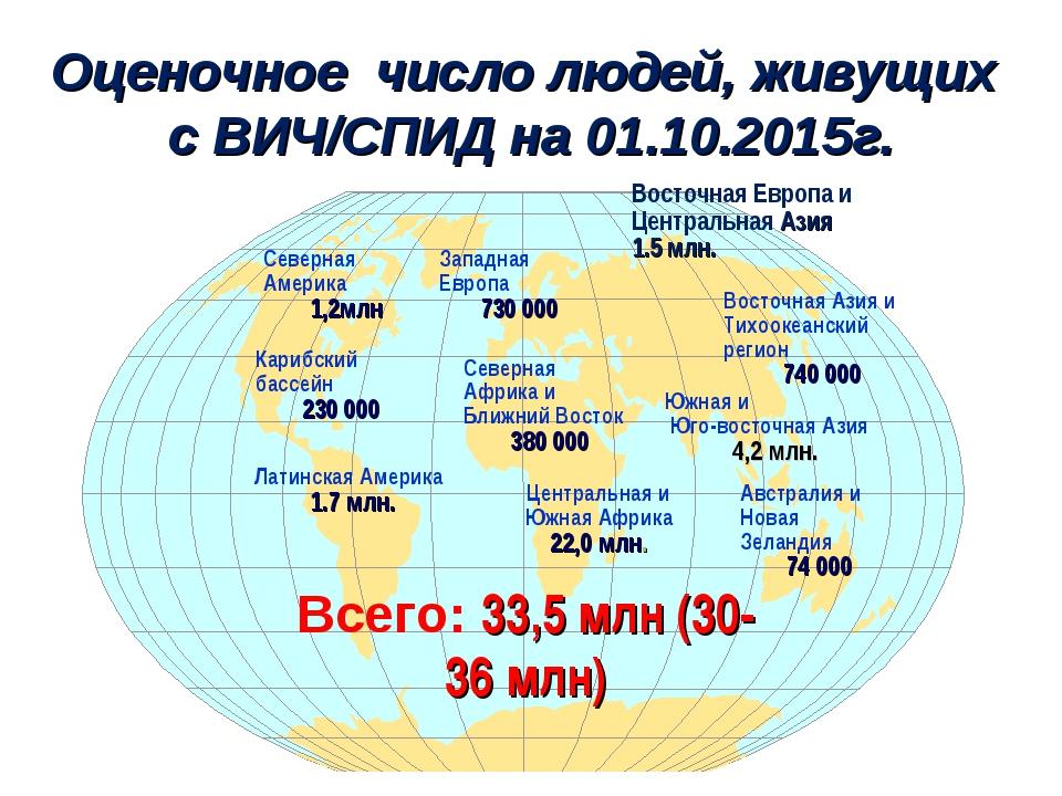 Оценочное число людей, живущих с ВИЧ/СПИД на 01.10.2015г. Всего: 33,5 млн (3...