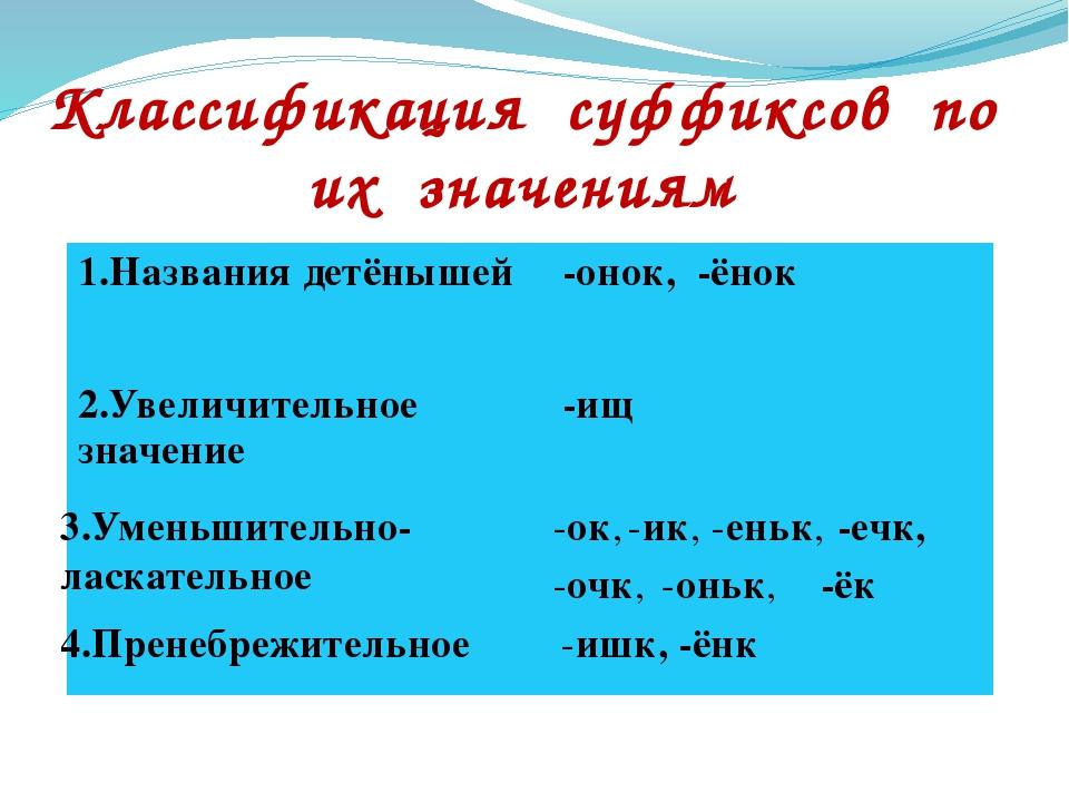 Классификация суффиксов по их значениям 3.Уменьшительно-ласкательное -ок, 4.П...