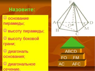 основание пирамиды; высоту пирамиды; высоту боковой грани; диагональ основан