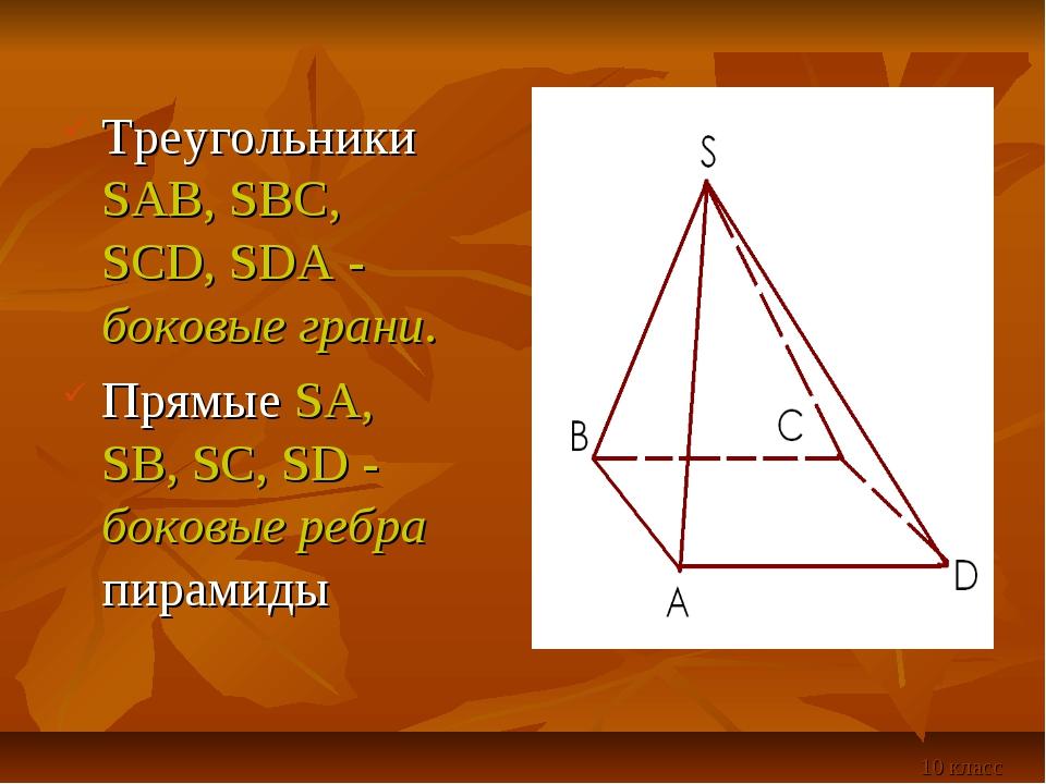Треугольники SAB, SBC, SCD, SDA - боковые грани. Прямые SA, SB, SC, SD - боко...