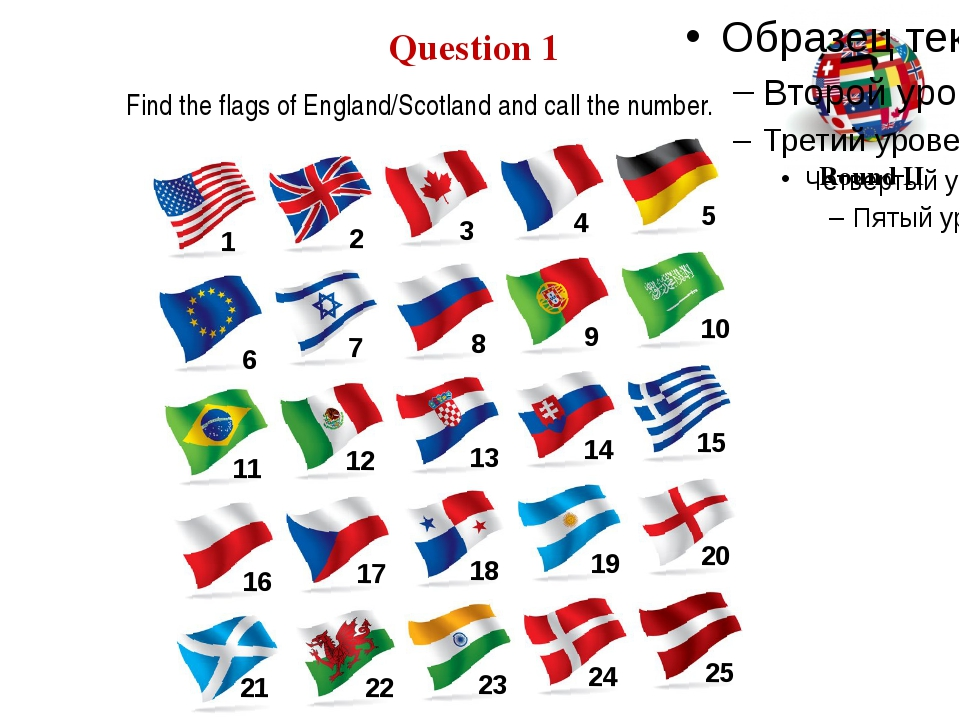 Find the flags of England/Scotland and call the number. 1 2 6 11 16 21 7 12 3...