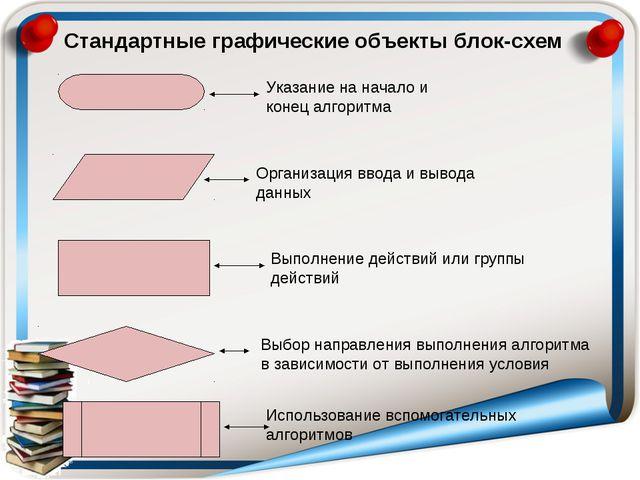 Стандартные графические объекты блок-схем Указание на начало и конец алгоритм...