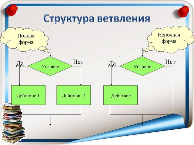 Условие Действие 1 Действие 2 Да Нет Условие Действие Да Нет Неполная форма П...