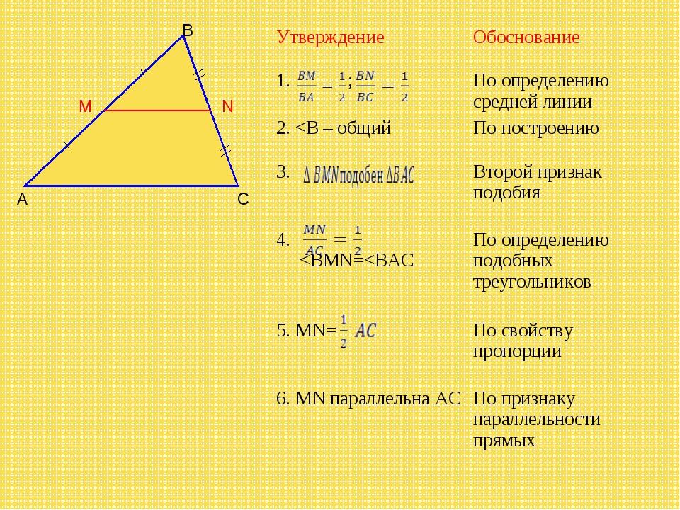 Утверждение Обоснование 1. ;  По определению средней линии 2.