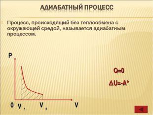 Процесс, происходящий без теплообмена с окружающей средой, называется адиабат