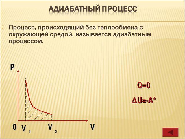 Процесс, происходящий без теплообмена с окружающей средой, называется адиабат...