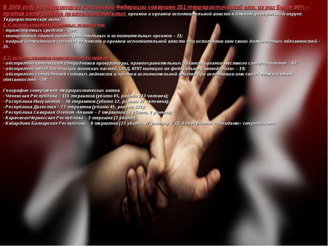 В2005 годуна территории Российской Федерации совершен251террористический...