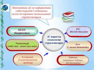 Ассоциация (қызығушылығын арттыру ВЕЕН диаграммасы Топтастыру (сабақтың мазм