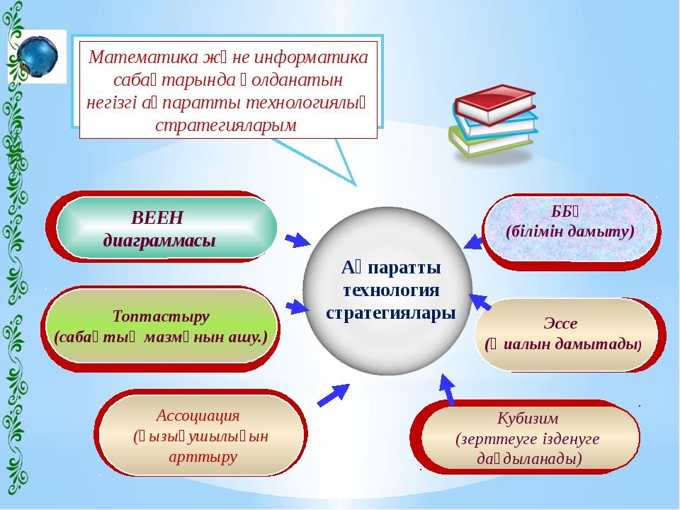 Ассоциация (қызығушылығын арттыру ВЕЕН диаграммасы Топтастыру (сабақтың мазм...