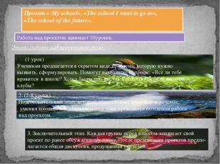 Проект « My school», «The school I want to go to», «The school of the future»