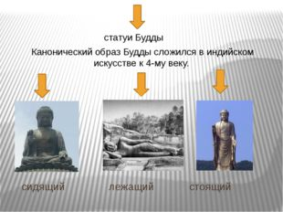 статуи Будды Канонический образ Будды сложился в индийском искусстве к 4-му