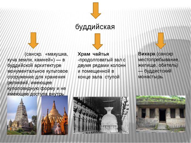 буддийская Сту́па (санскр. «макушка, куча земли, камней») — в буддийской арх...