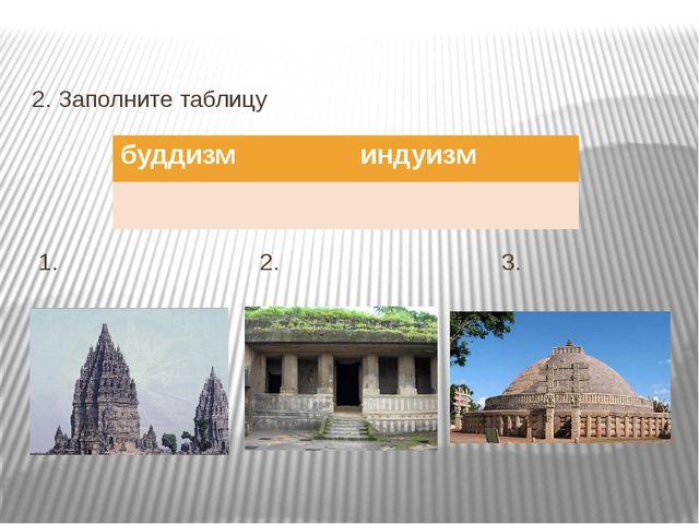 2. Заполните таблицу 1. 2. 3. буддизм индуизм
