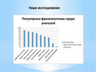 Наше исследование