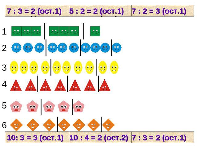 Найди соответствие рисунка и записи 1 2 3 4 5 6 7 : 3 = 2 (ост.1) 10 : 4 = 2...