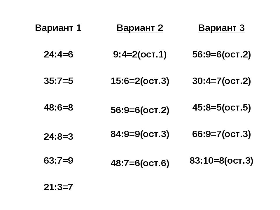 Вариант 1 Вариант 2 Вариант 3 24:4=6 9:4=2(ост.1) 56:9=6(ост.2) 35:7=5...