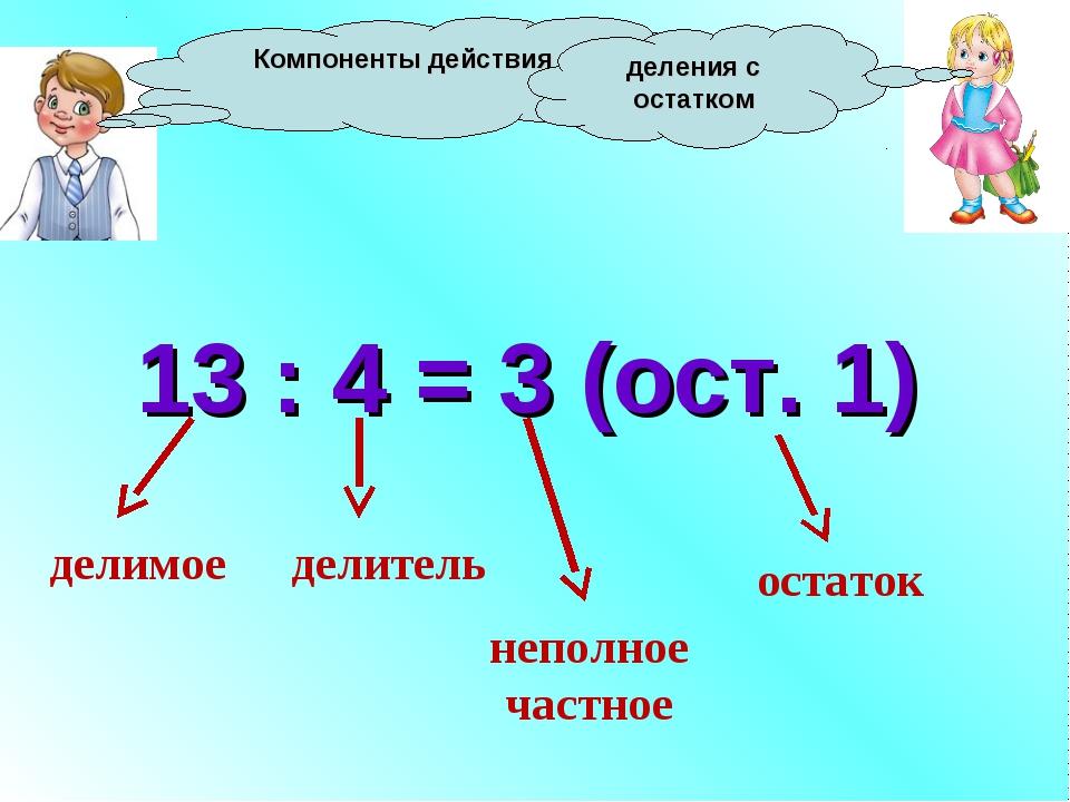 Компоненты действия 13 : 4 = 3 (ост. 1) деления с остатком неполное частное о...