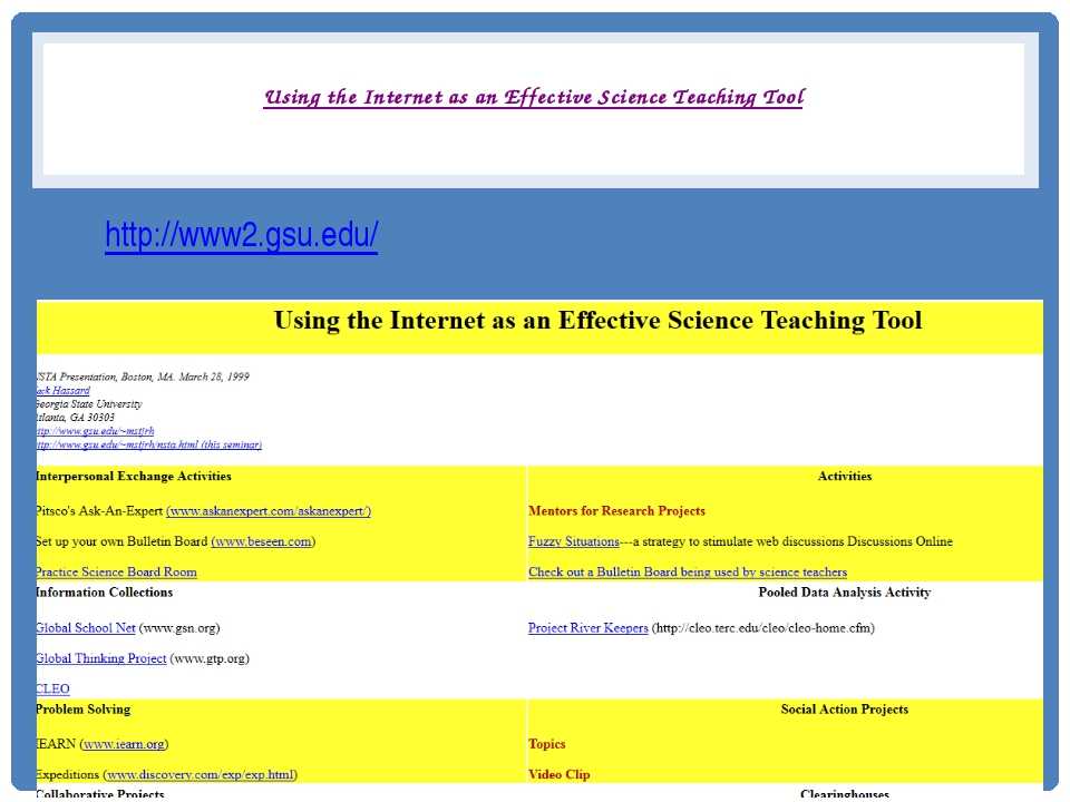 Using the Internet as an Effective Science Teaching Tool http://www2.gsu.edu/