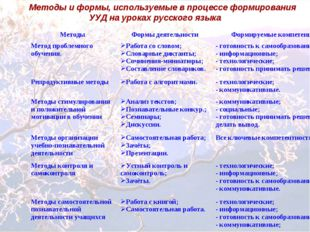 Методы и формы, используемые в процессе формирования УУД на уроках русского я