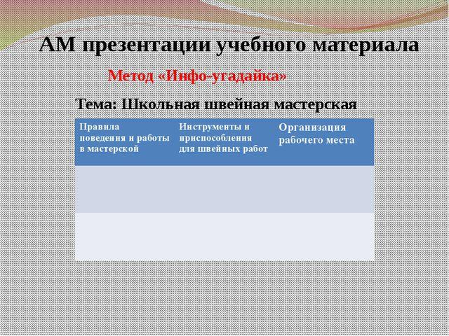 АМ презентации учебного материала Метод «Инфо-угадайка» Тема: Школьная швейн...
