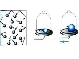Картинки по запросу картинки по теме давление газа